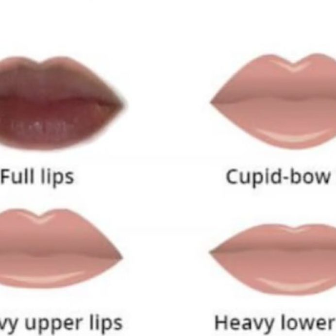 lip chart trend challenge tiktok